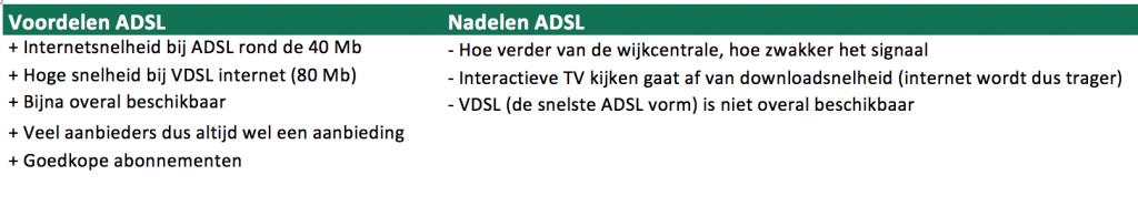 Internetverbinding: ADSL internet